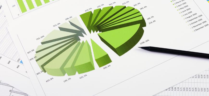 Классификация инвестиций компании 📙 - Инвестиции