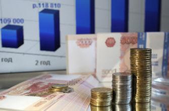 Сбербанк инвестиции 2020: отзывы и лучше инвест предложения | Bro Investor