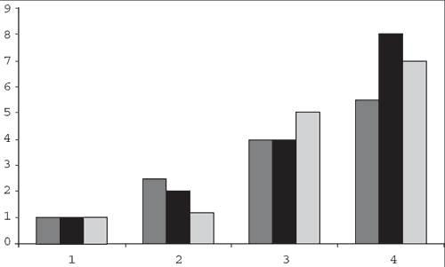 ВИДЫ ДОХОДНОСТИ ФИНАНСОВЫХ АКТИВОВ, И ИХ ОЦЕНКА, Суть расчета показателей доходности - Основы управления риском и доходностью финансовых активов предприятий