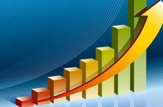 Формула темпа прироста и примеры применения